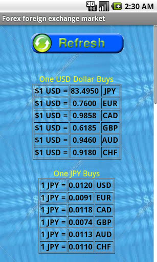 Forex Trader Foreign Exchange