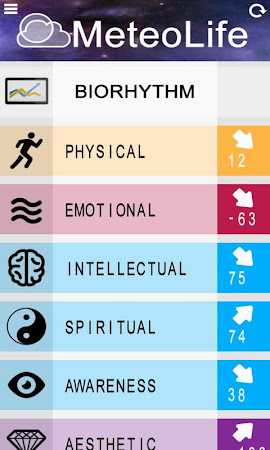 Horoscope Pocket Free 1.1 screenshot 21519