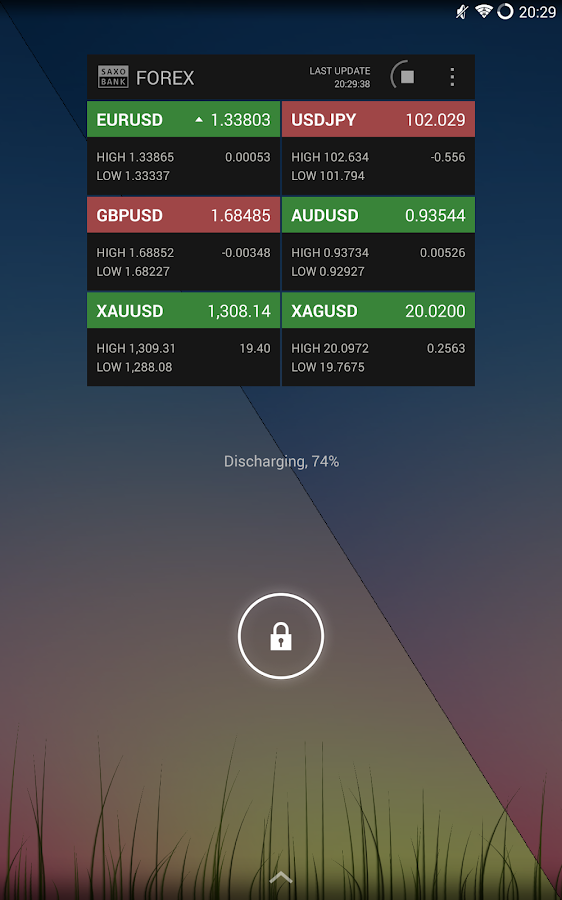 SaxoTraderGO FX Widget- screenshot
