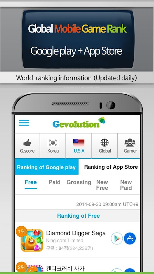 Gevolution: Game Rank (Global)- screenshot