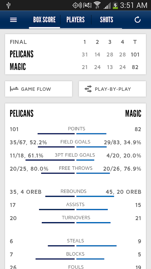 New Orleans Pelicans - screenshot