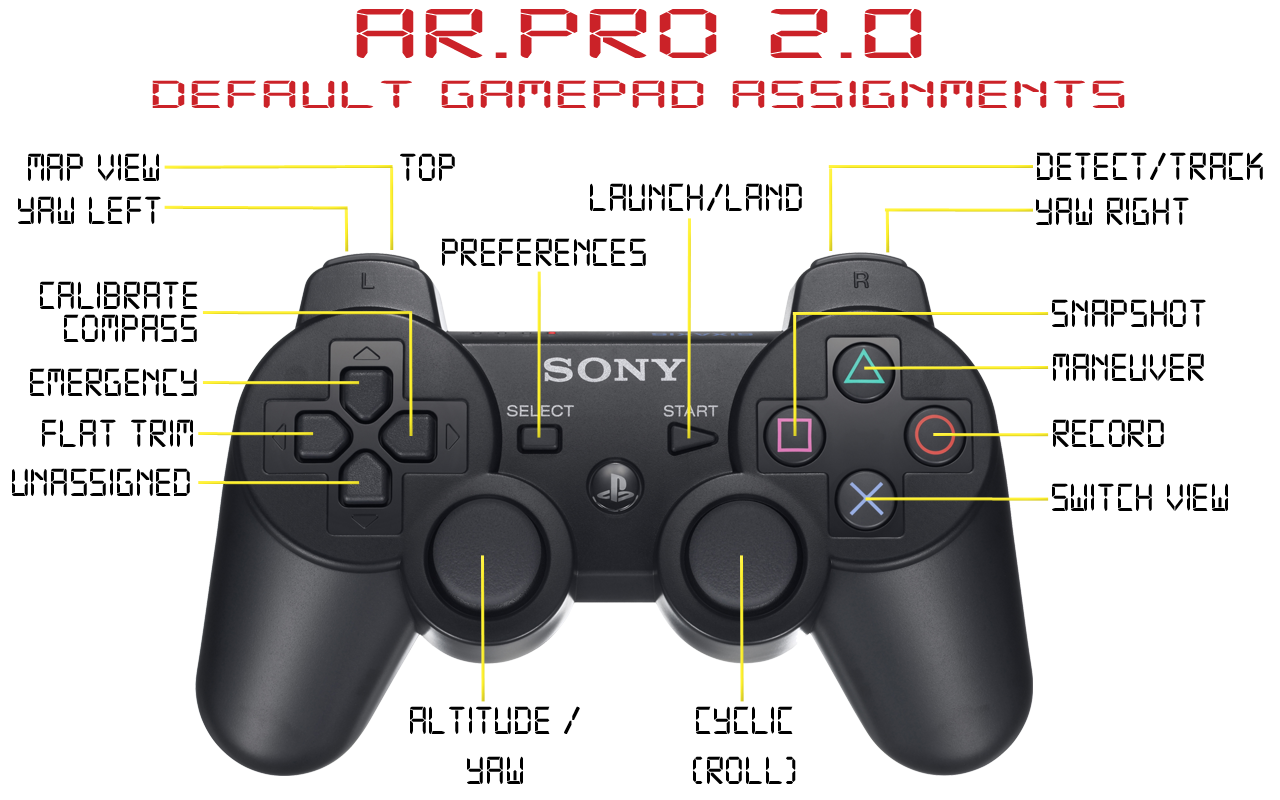 AR.Pro 2 for AR.Drones- screenshot