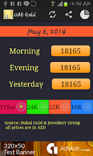 Daily Gold Price in UAE