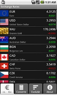 Public bank forex exchange rate