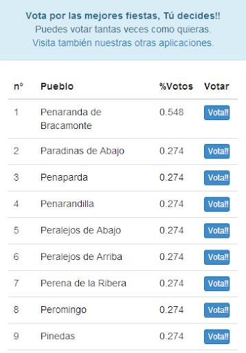 Mejores Fiestas Salamanca 5.0 screenshots 1