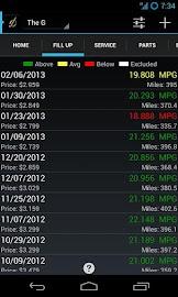 DriverDiary - Gas Mileage Screenshot 3
