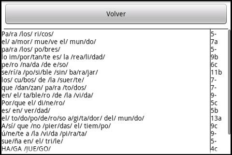 Versómetro es una aplicación para escribir poemas - Métrica