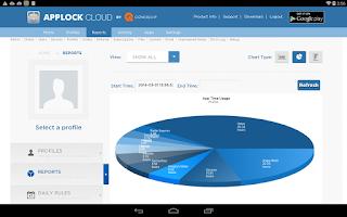 Screenshot of AppLock Cloud parental control