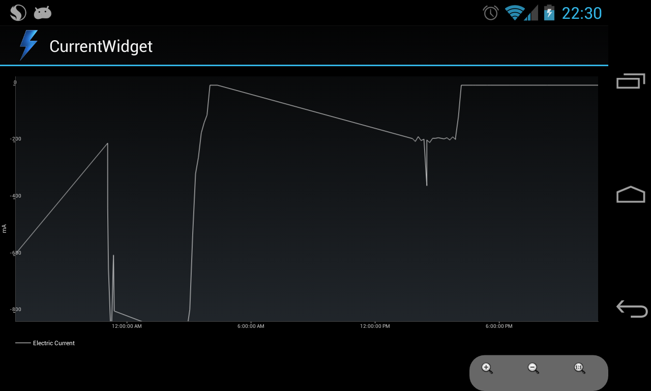 CurrentWidget: Battery Monitor- screenshot