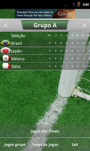 Tabela Copa das Confederações