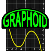 Graphoid Graphic Calculator