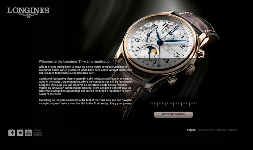 The Longines Time Line