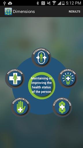 Healthcare IT Value Model