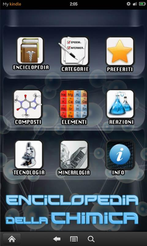 Encyclopedia of Chemical - screenshot