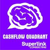 Tes Cashflow Quadrant
