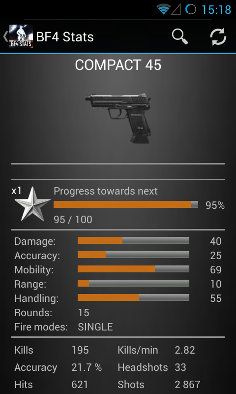 Battlefield BF4 Stats - screenshot