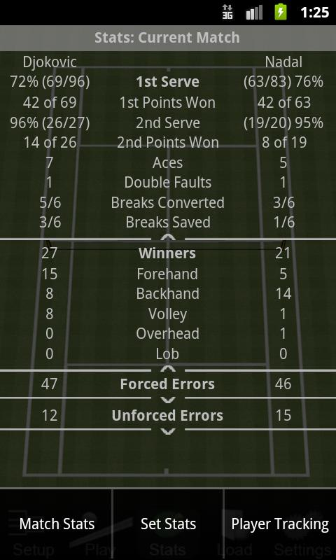 Tennis Stats - screenshot