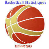 Basketball Statistiques