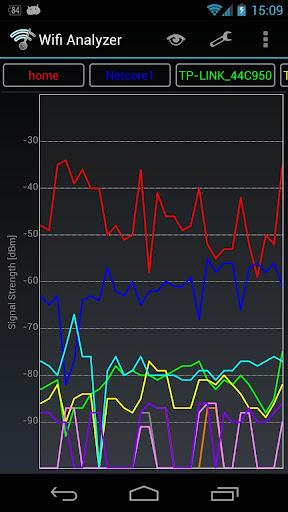 برنامج تقوية اشارة الواير Wifi Analyzer androiid,بوابة 2013 JOFGKxHoqBM6Fu5QAupO