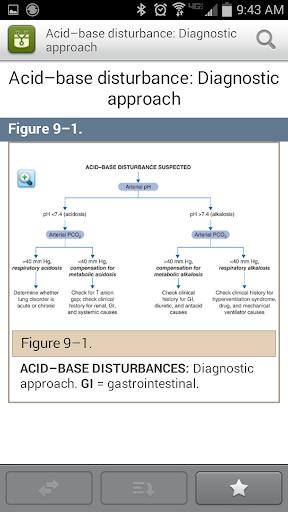 【免費醫療App】AccessMedicine App-APP點子