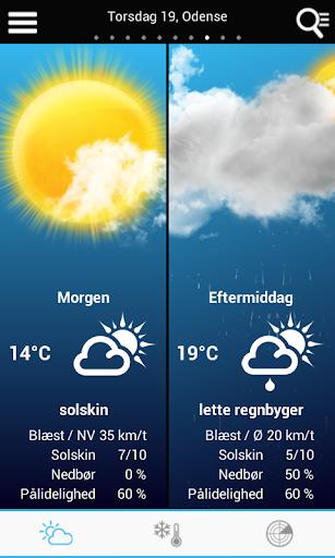 デンマークの天気