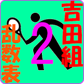 吉田組テニスダブルス対戦組み合わせ乱数表2ndパッケージ
