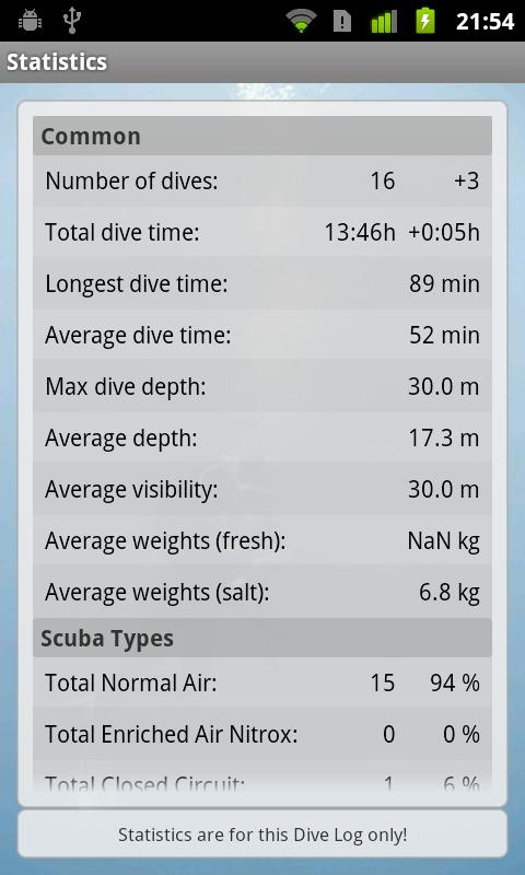 Dive Log- screenshot
