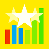 Stock Market Analyst Rating
