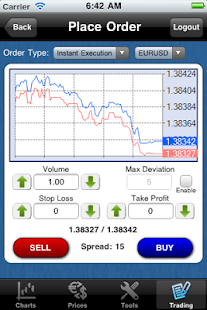 Liteforex metatrader download