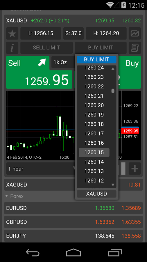 FxPro cTrader - Android Apps on Google Play