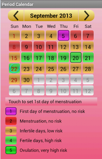 Period Fertility calendar