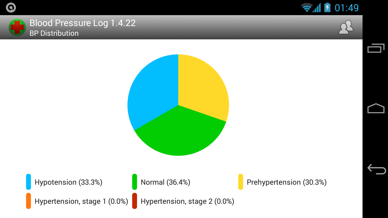 Blood Pressure Log - screenshot