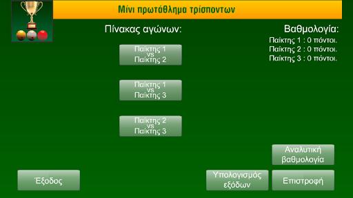 Μίνι πρωτάθλημα τρίσποντων