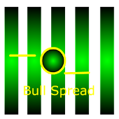 Bull Spread Ltd