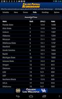 Screenshot of College Football Scoreboard