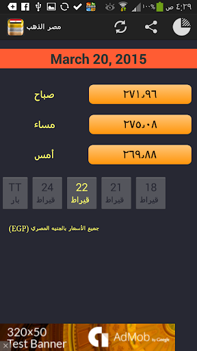 Daily Gold Price in Egypt