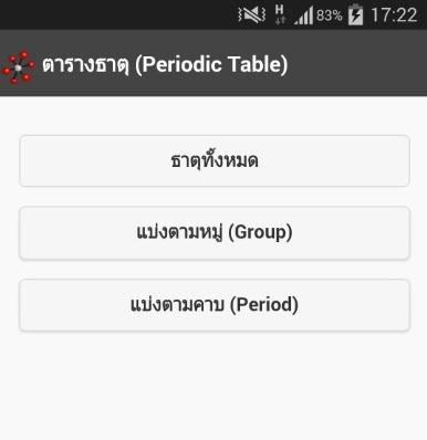 ตารางธาตุ Periodic Table