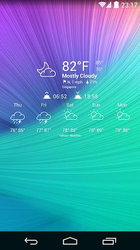 Chronus: N4 Easy Weather Icons