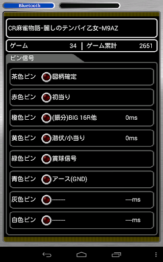 パチンコカウンターPACHIVOGUE(パチヴォーグ) 娛樂 App-愛順發玩APP
