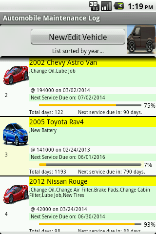 Automobile Maintenance Log