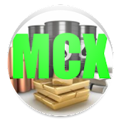 MCX Realtime with MCX Chart