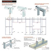 How to frame Steel Stud
