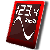 GPS Speed Graph