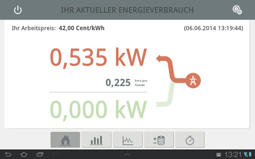 B-control Energy Manager