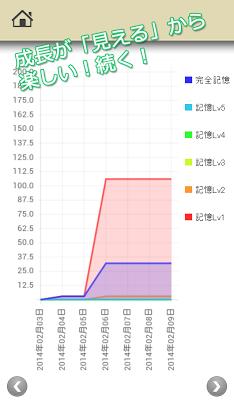 ロジカル記憶 87%英単語 受験・英検英語の暗記無料アプリ - screenshot