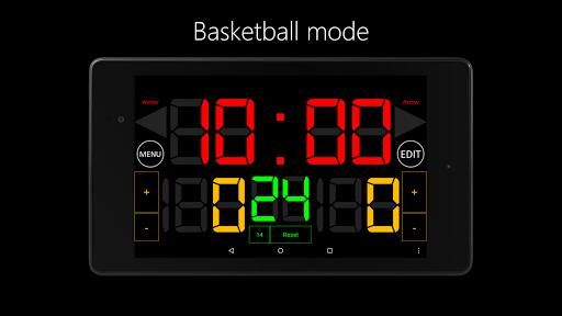 Scoreboard All