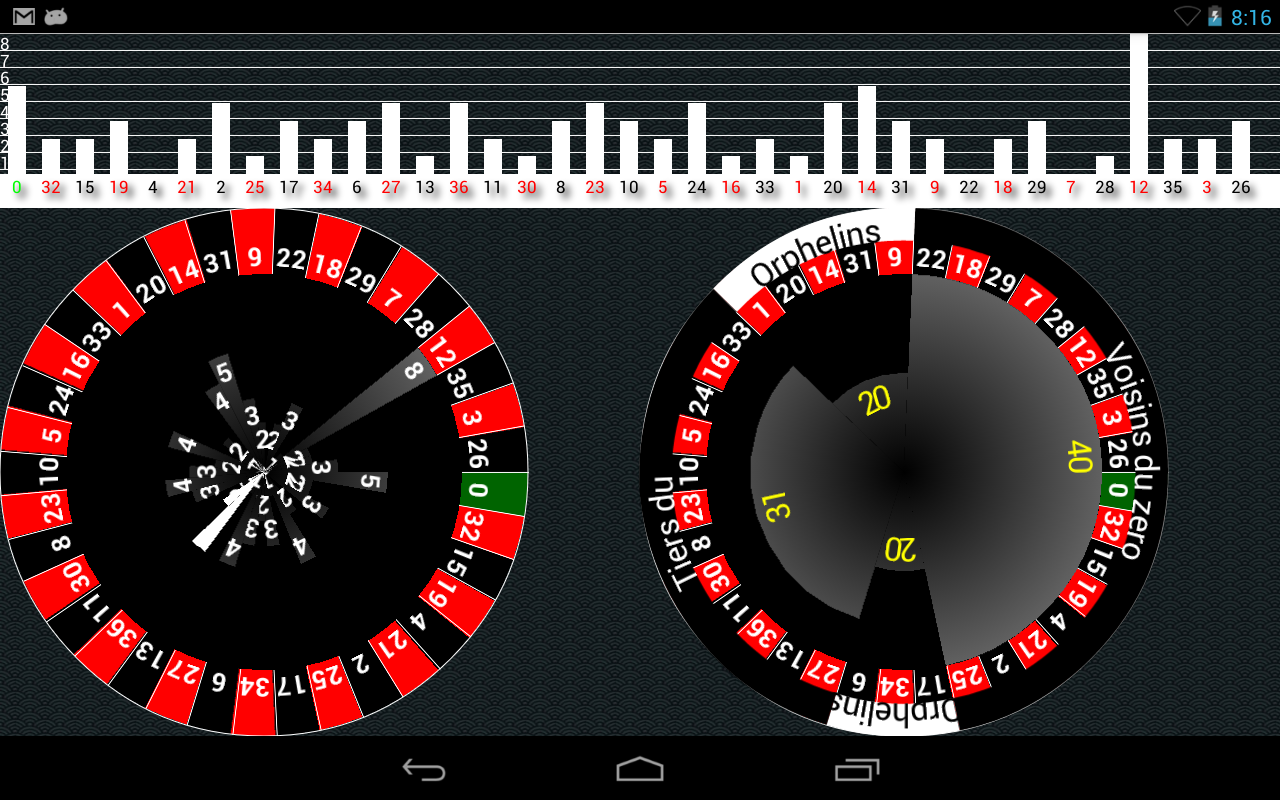 Roulette hacking device