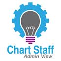 Chart Staff - Admin Module
