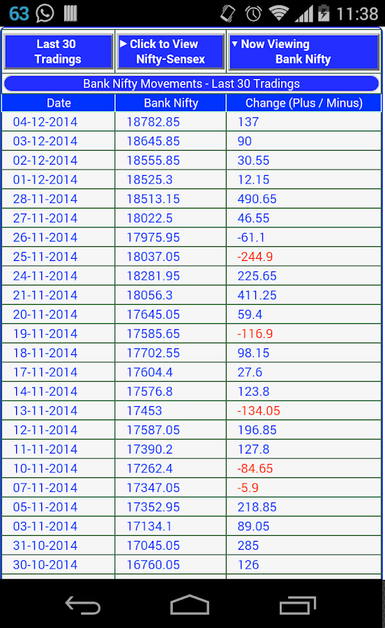 Nifty-Sensex Indices- screenshot