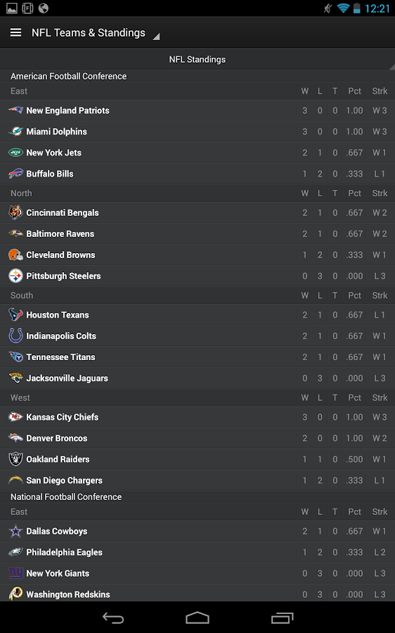 Yahoo Sports & Tourney Pickem - screenshot